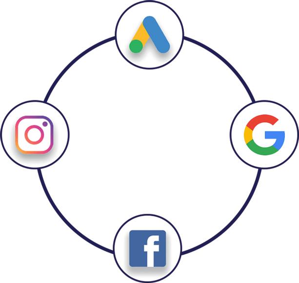 Social & Display advertising